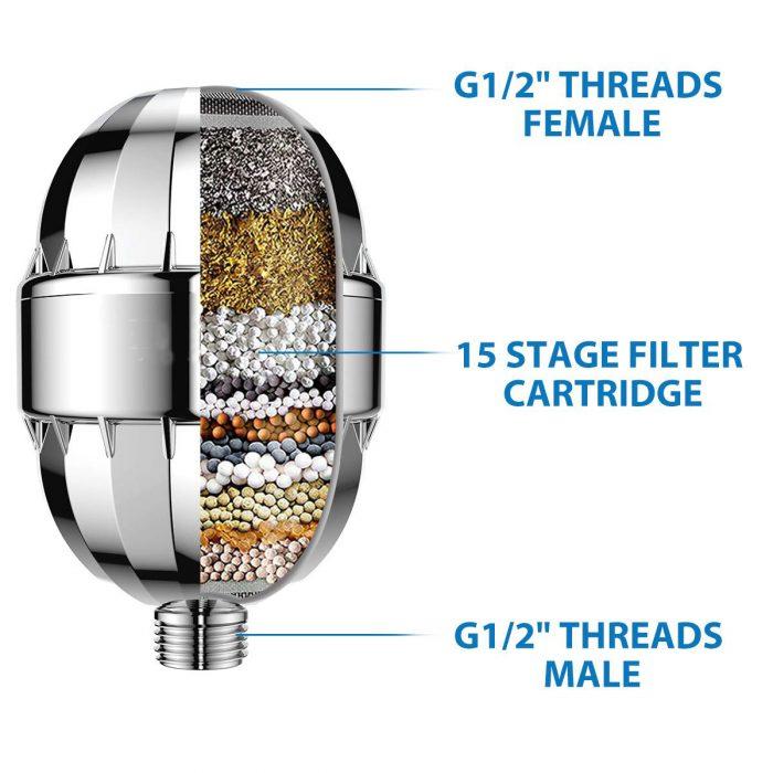 15 Stage Shower Filter - Shower Head Filter - Chlorine Filter - Hard Water Filter - Water Softener - Showerhead Filter - Replaceable Filter Cartridges - Water Filter For Shower Head - Chrome